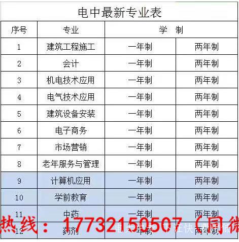 中央电大中专毕业证用途及报名条件